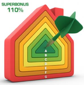 super ecobonus